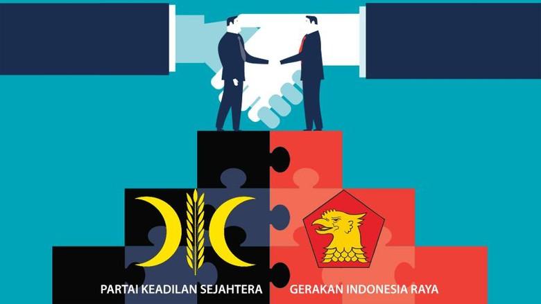 """Masih Maukah PKS """"Berjudi"""" dengan Prabowo?"""