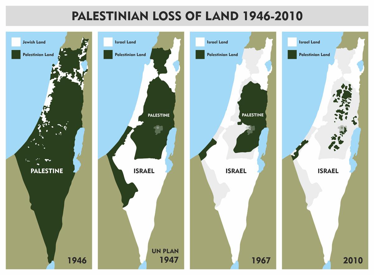 Palestina Tetap Menyatakan Jerusalem Timur Ibukota